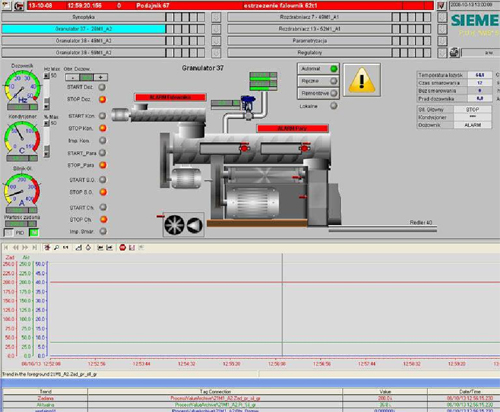 Автоматика работы гранулятора